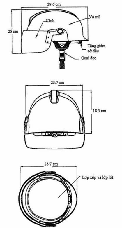chi tiết kỹ thuật nón PCCC theo TT48